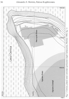 Orientarea Mormintelor Necropolei Neo-Eneolitice..